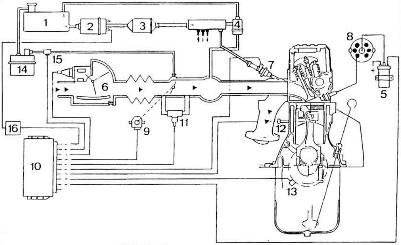 схема электропитания печки е36