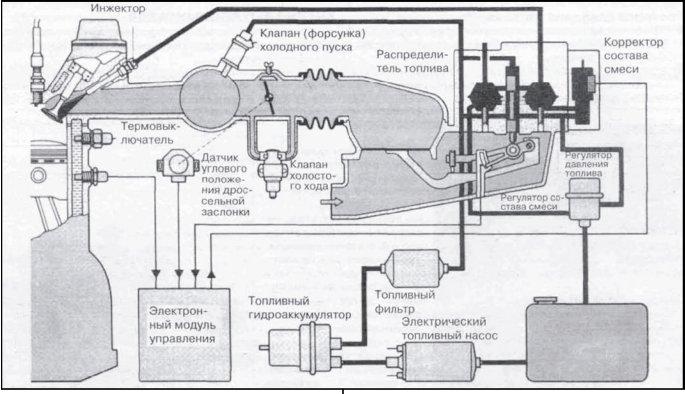 Audi 80 принципиальная схема 796